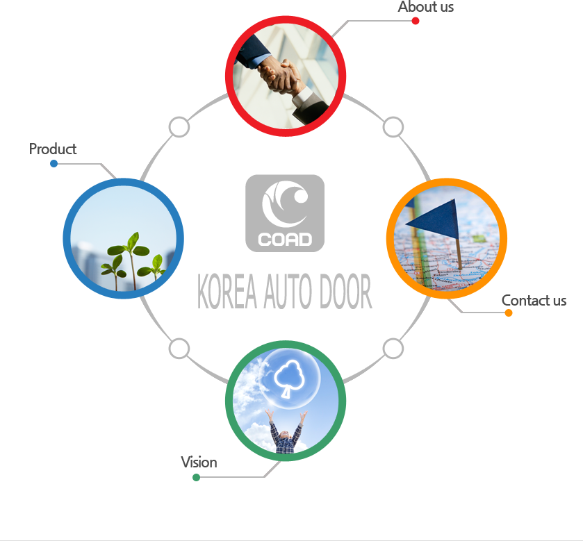 한국자동문 Company : About us , Contact us, Vision, CI소개